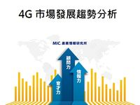 4G市場發展趨勢分析