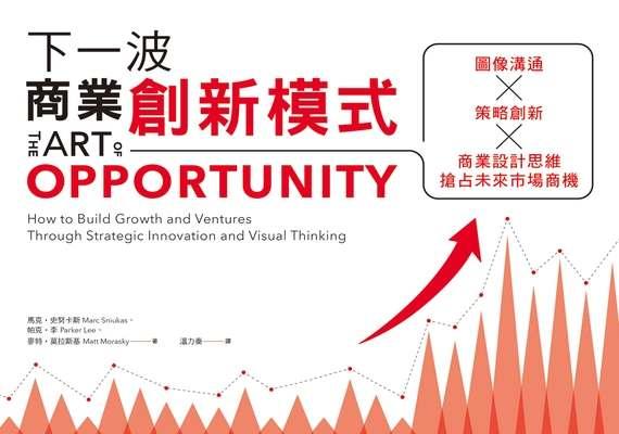 下一波商業創新模式:圖像溝通 x 策略創新 x 商業設計思維, 搶占未來市場商機