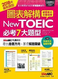 English for international communication for beginners [有聲書]