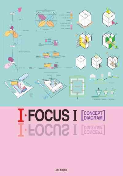 I.Focus. I, concept diagram